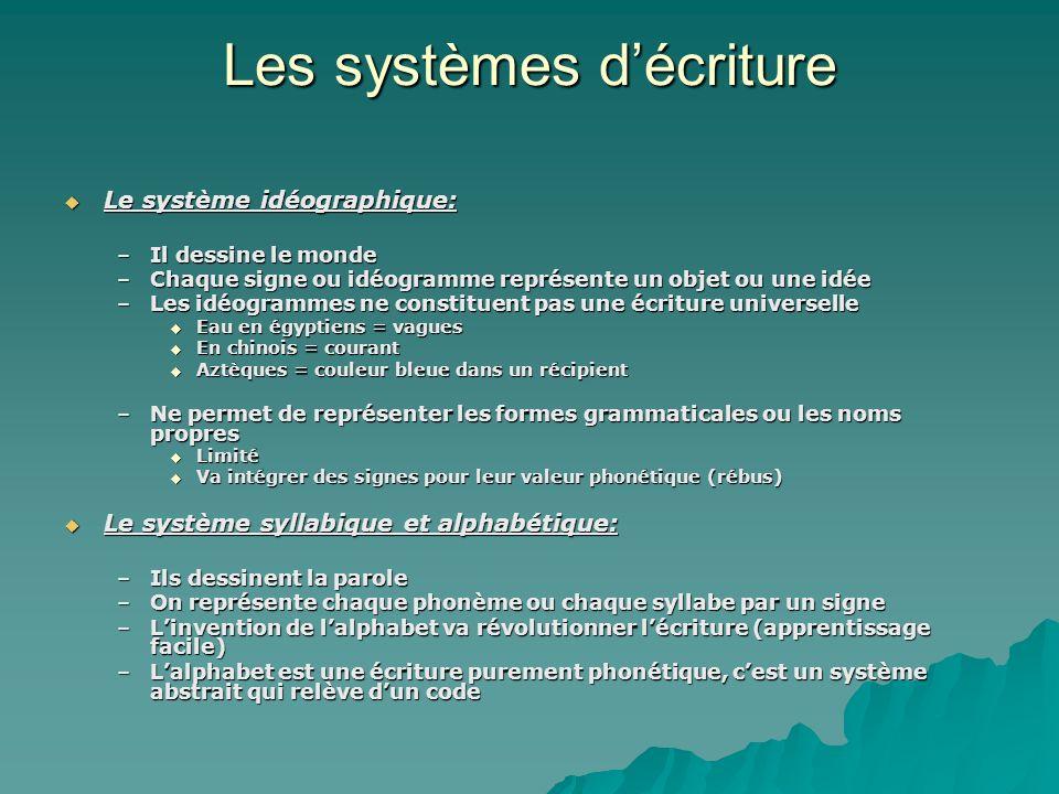 Les systèmes d'écriture