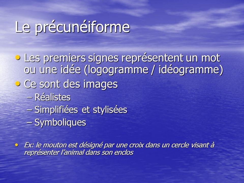 Le précunéiforme Les premiers signes représentent un mot ou une idée (logogramme / idéogramme) Ce sont des images.
