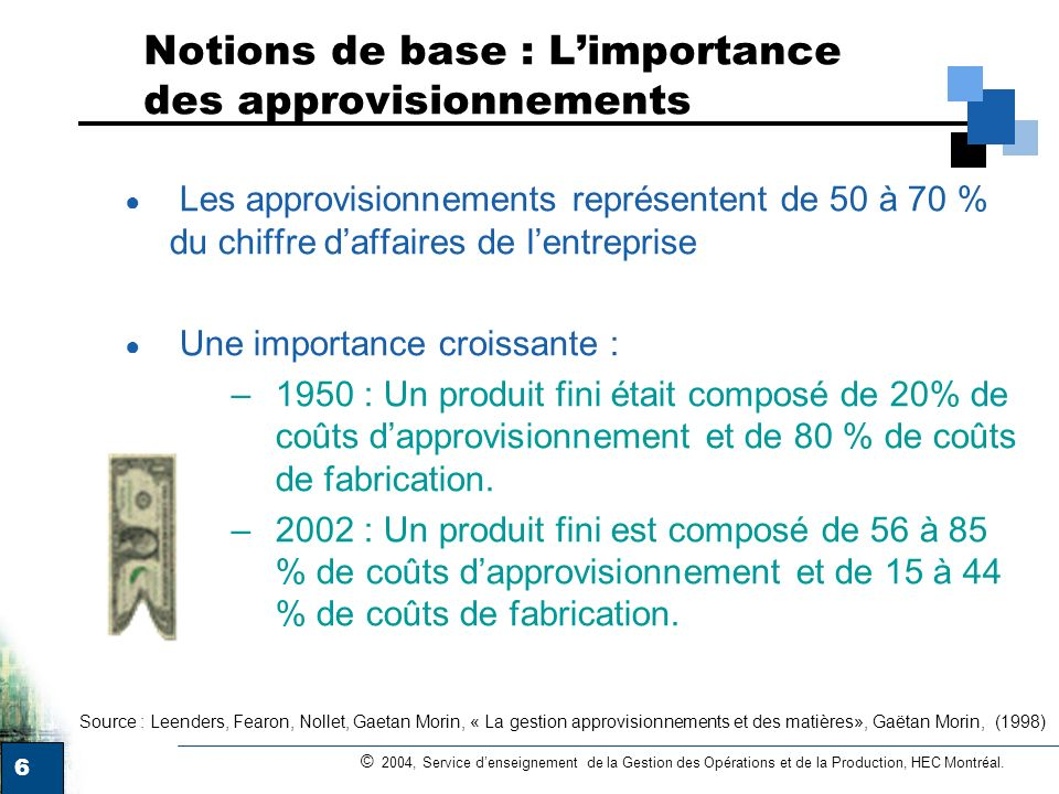 Notions de base : L'importance des approvisionnements