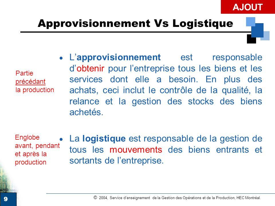 Approvisionnement Vs Logistique