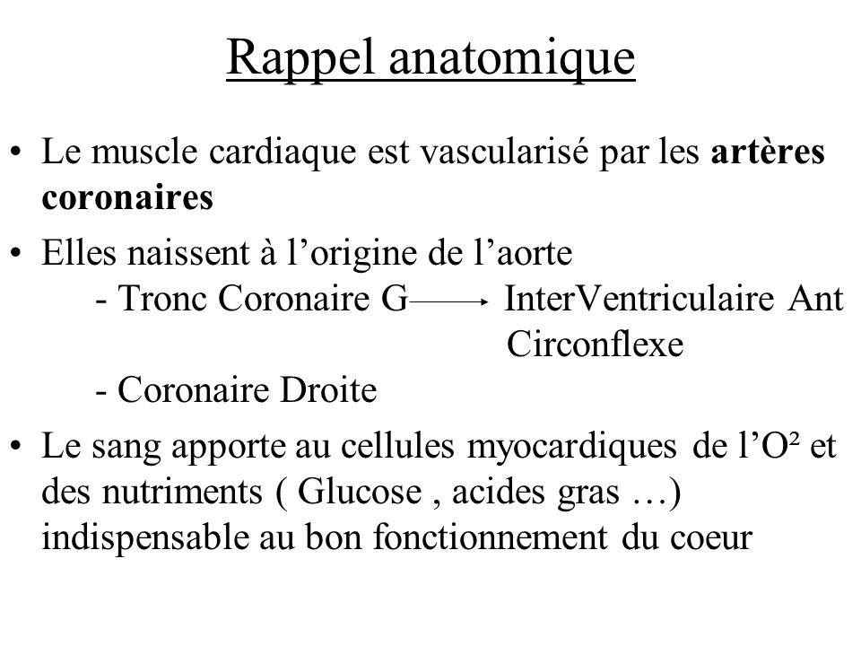 Rappel anatomiqueLe muscle cardiaque est vascularisé par les artères coronaires.