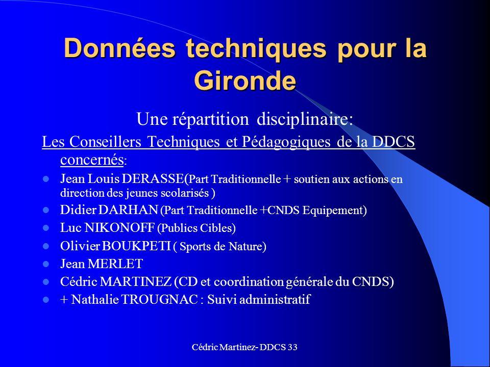 Données techniques pour la Gironde