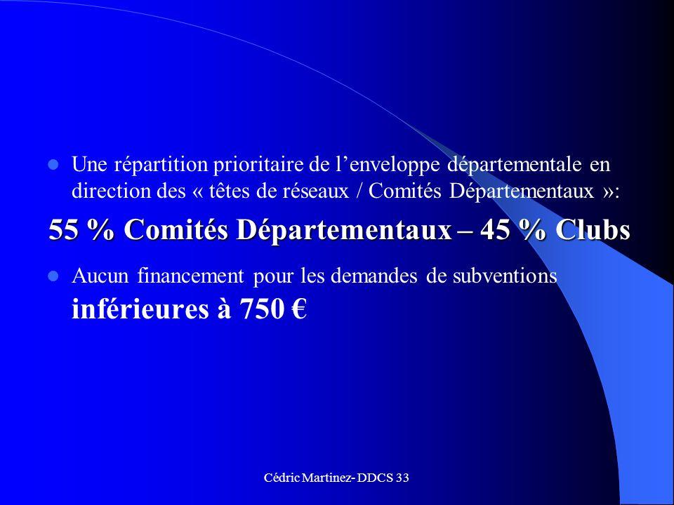 55 % Comités Départementaux – 45 % Clubs