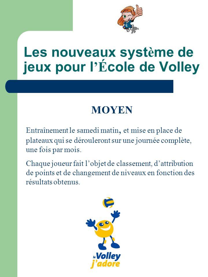 Les nouveaux système de jeux pour l'École de Volley