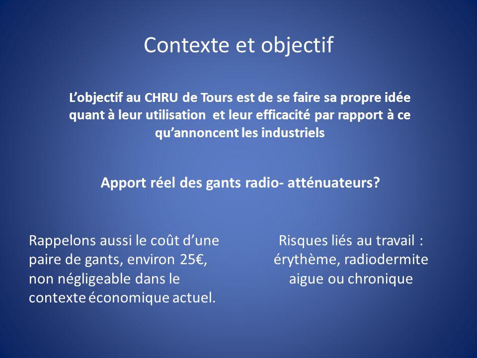 Contexte et objectif Apport réel des gants radio- atténuateurs