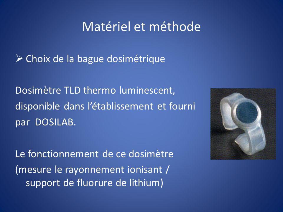 Matériel et méthode Choix de la bague dosimétrique