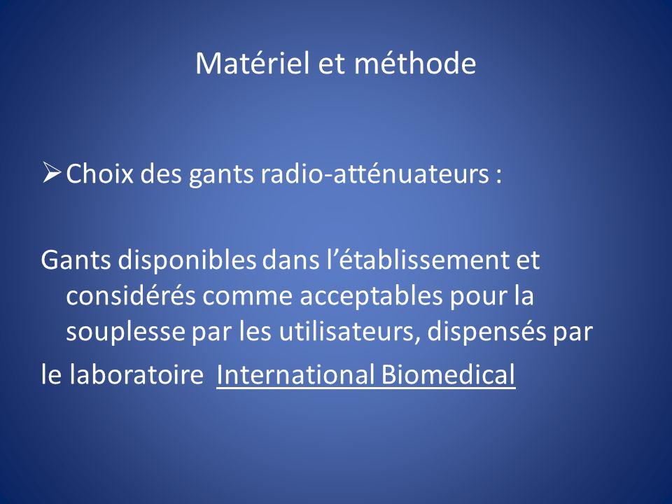 Matériel et méthode Choix des gants radio-atténuateurs :