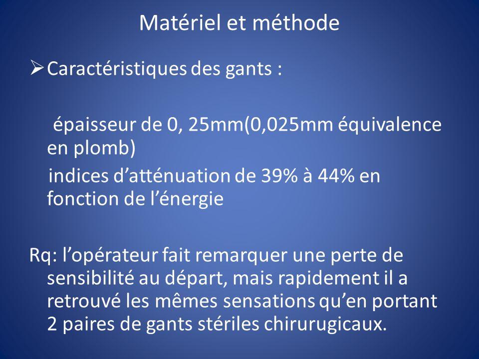 Matériel et méthode Caractéristiques des gants :