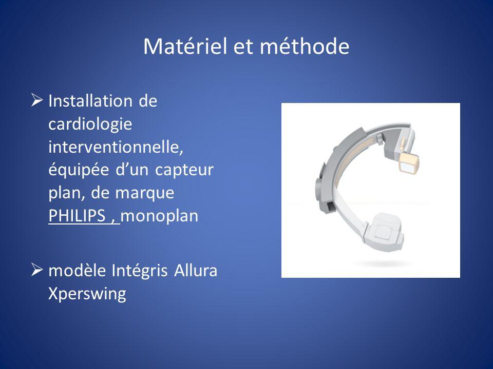 Matériel et méthode Installation de cardiologie interventionnelle, équipée d'un capteur plan, de marque PHILIPS , monoplan.