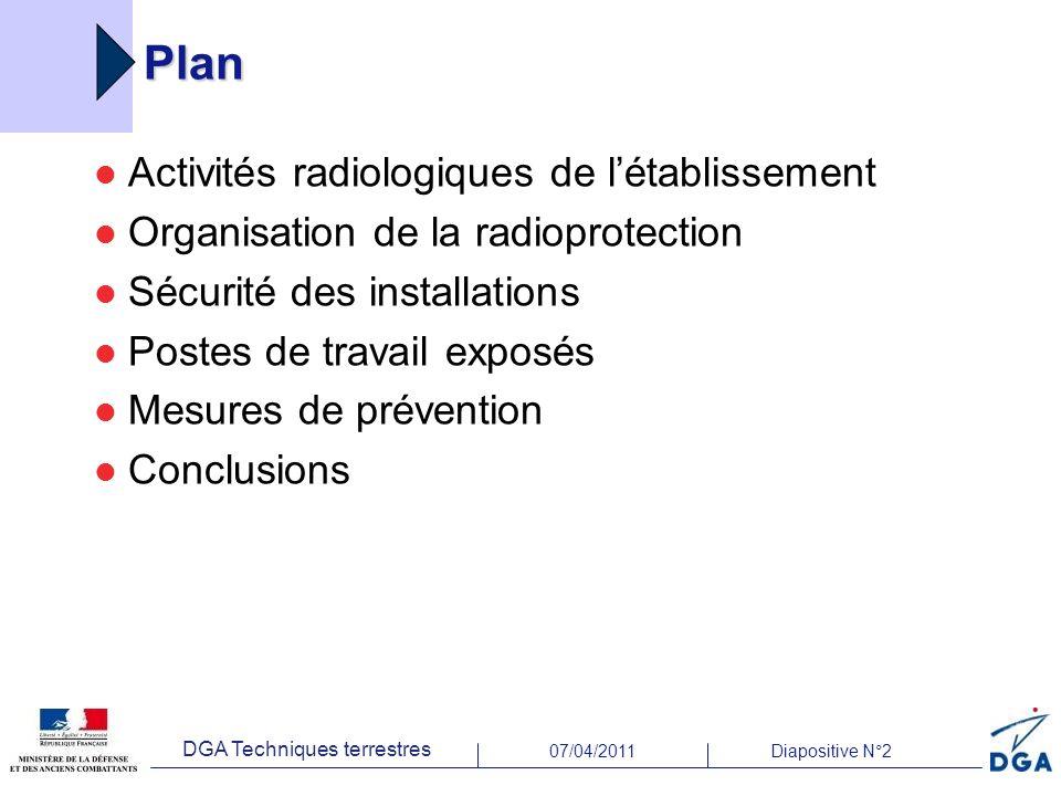 Plan Activités radiologiques de l'établissement