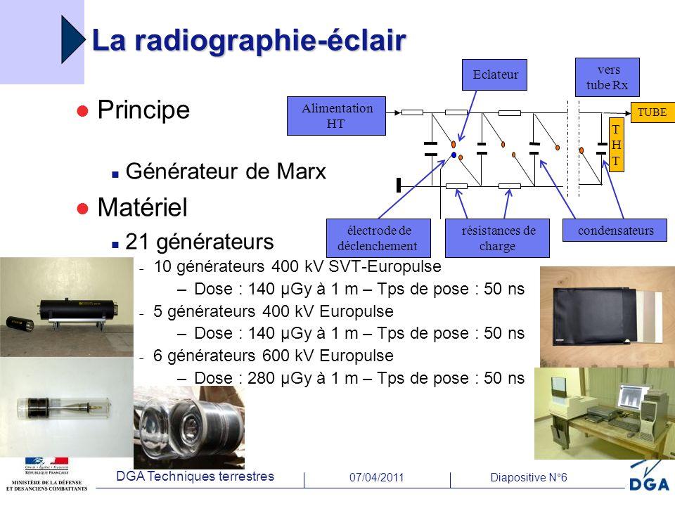 La radiographie-éclair