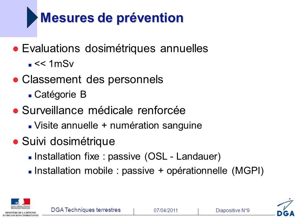 Mesures de prévention Evaluations dosimétriques annuelles