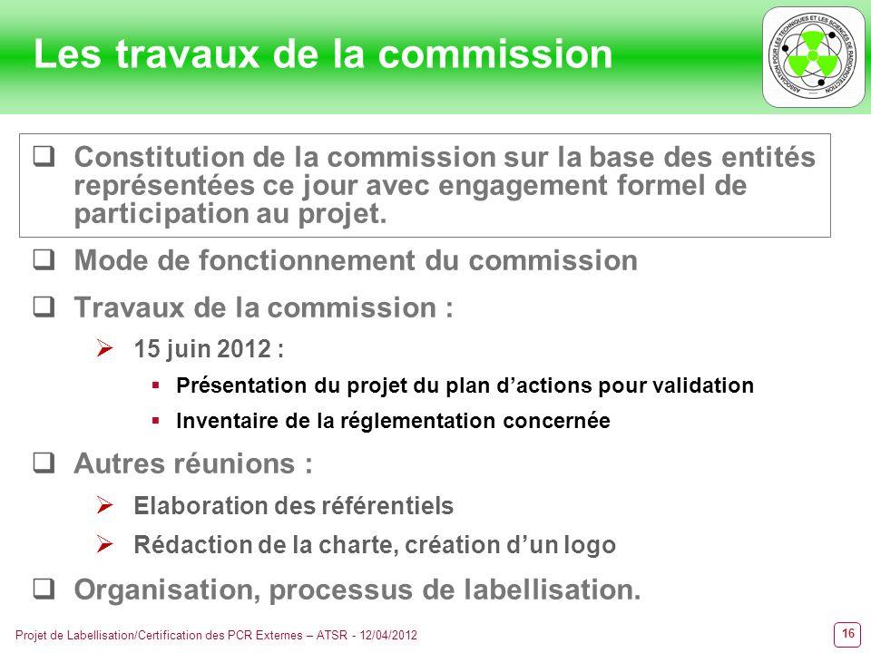 Les travaux de la commission