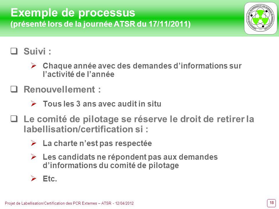 Exemple de processus (présenté lors de la journée ATSR du 17/11/2011)