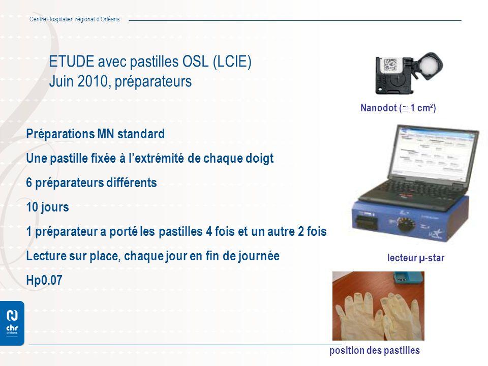 ETUDE avec pastilles OSL (LCIE) Juin 2010, préparateurs