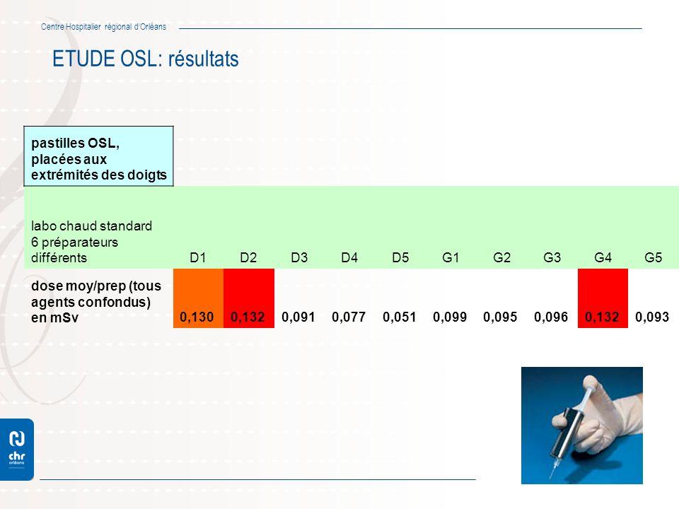 ETUDE OSL: résultats pastilles OSL, placées aux extrémités des doigts