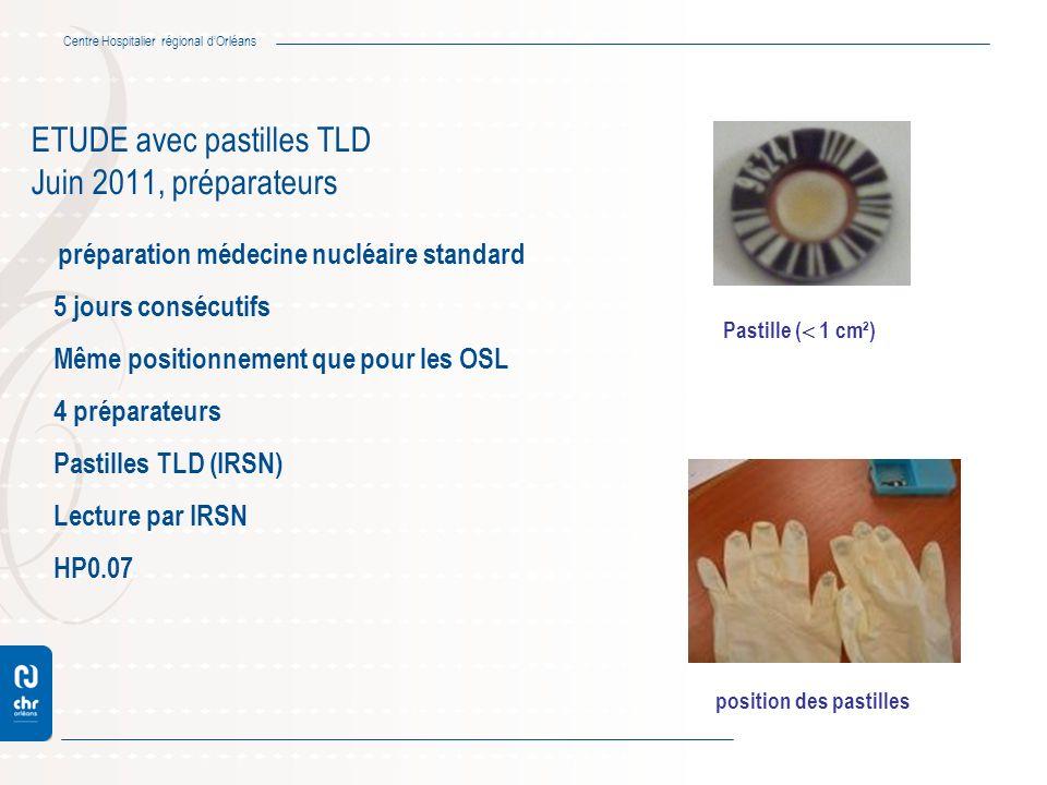 ETUDE avec pastilles TLD Juin 2011, préparateurs