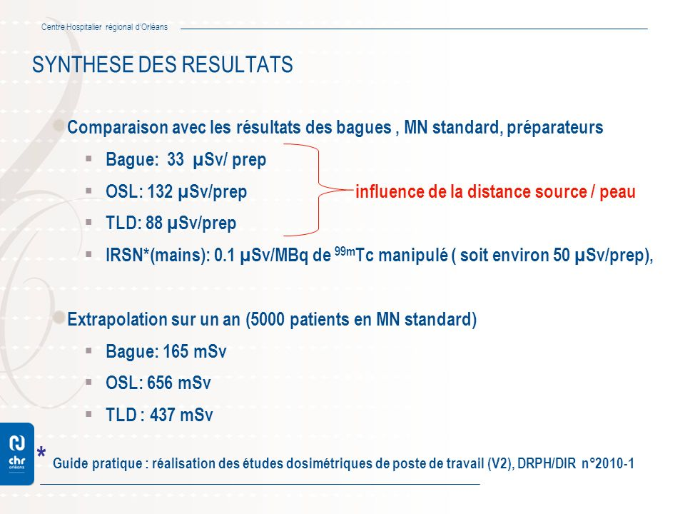 SYNTHESE DES RESULTATS