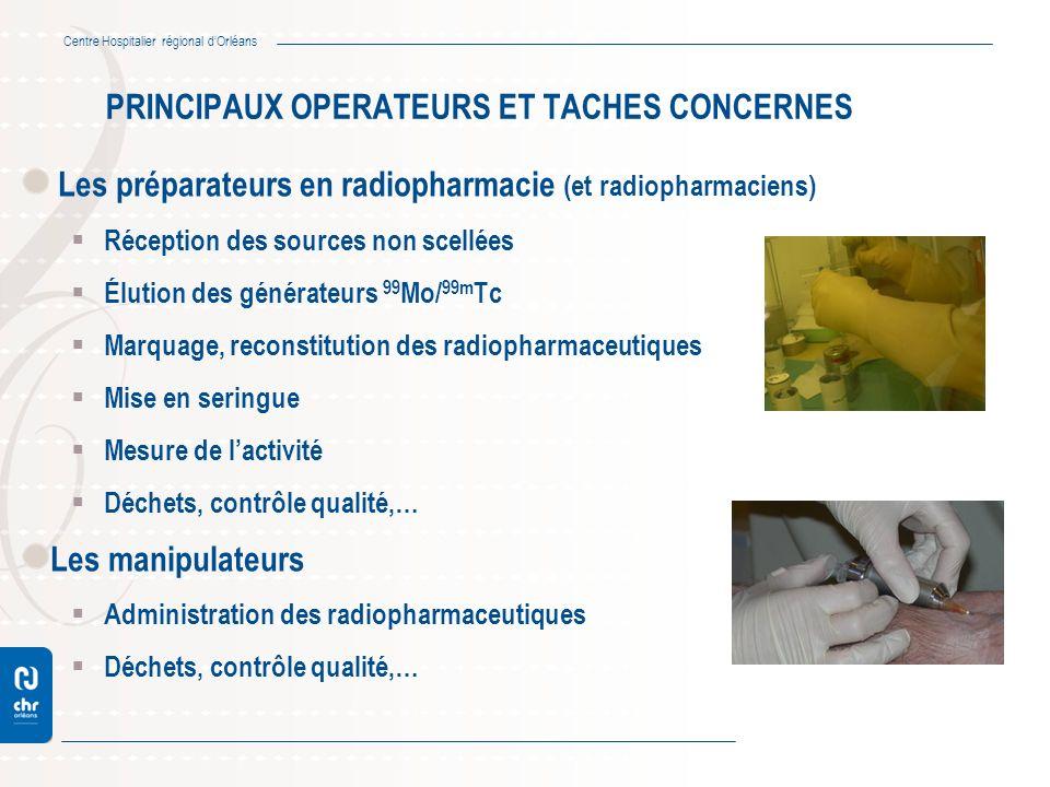 PRINCIPAUX OPERATEURS ET TACHES CONCERNES