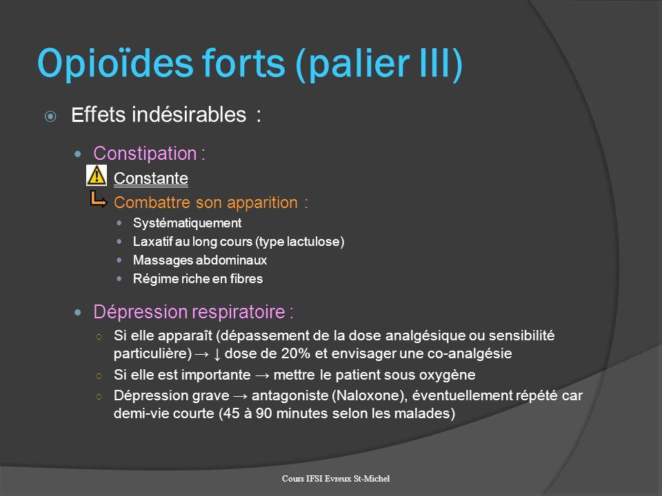 Opioïdes forts (palier III)