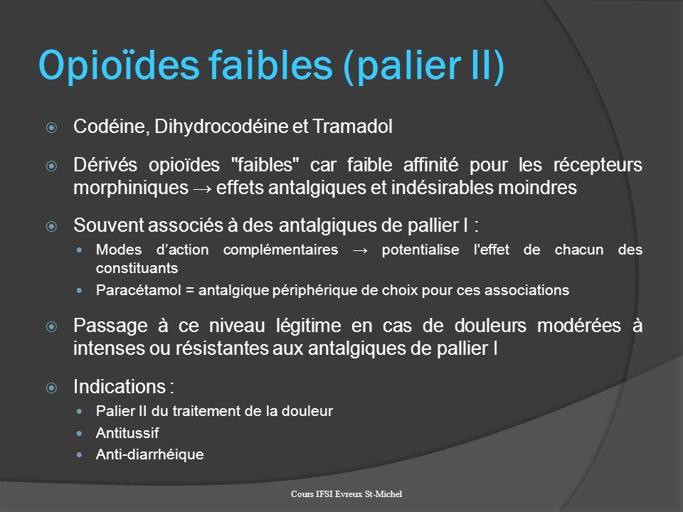 Opioïdes faibles (palier II)