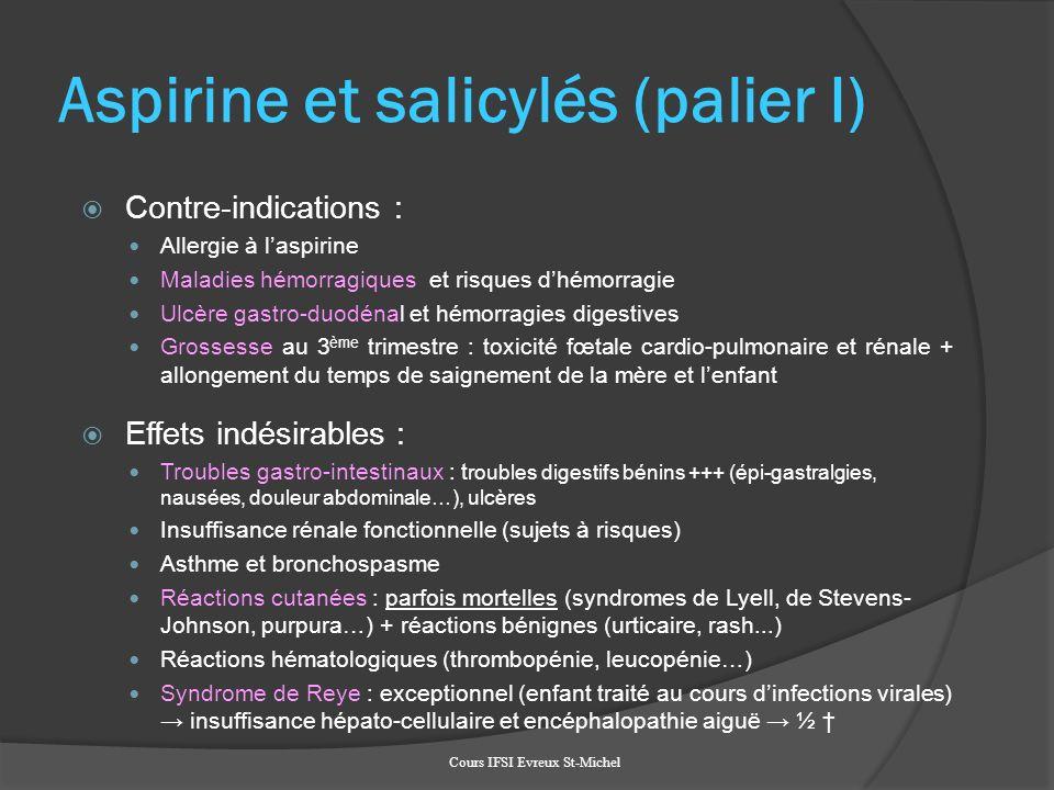 Aspirine et salicylés (palier I)