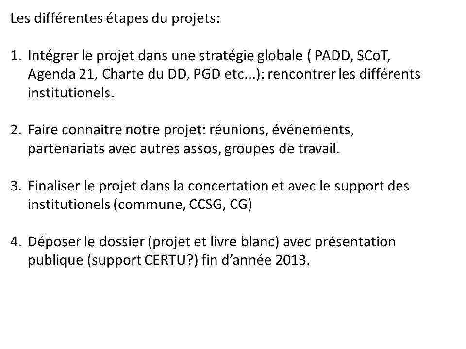 Les différentes étapes du projets: