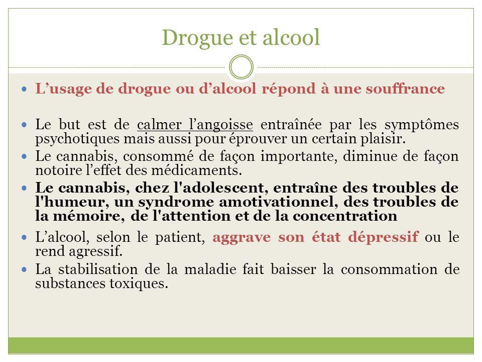 Drogue et alcool L'usage de drogue ou d'alcool répond à une souffrance