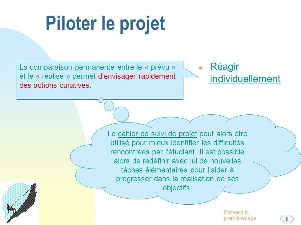 Piloter le projet Réagir individuellement