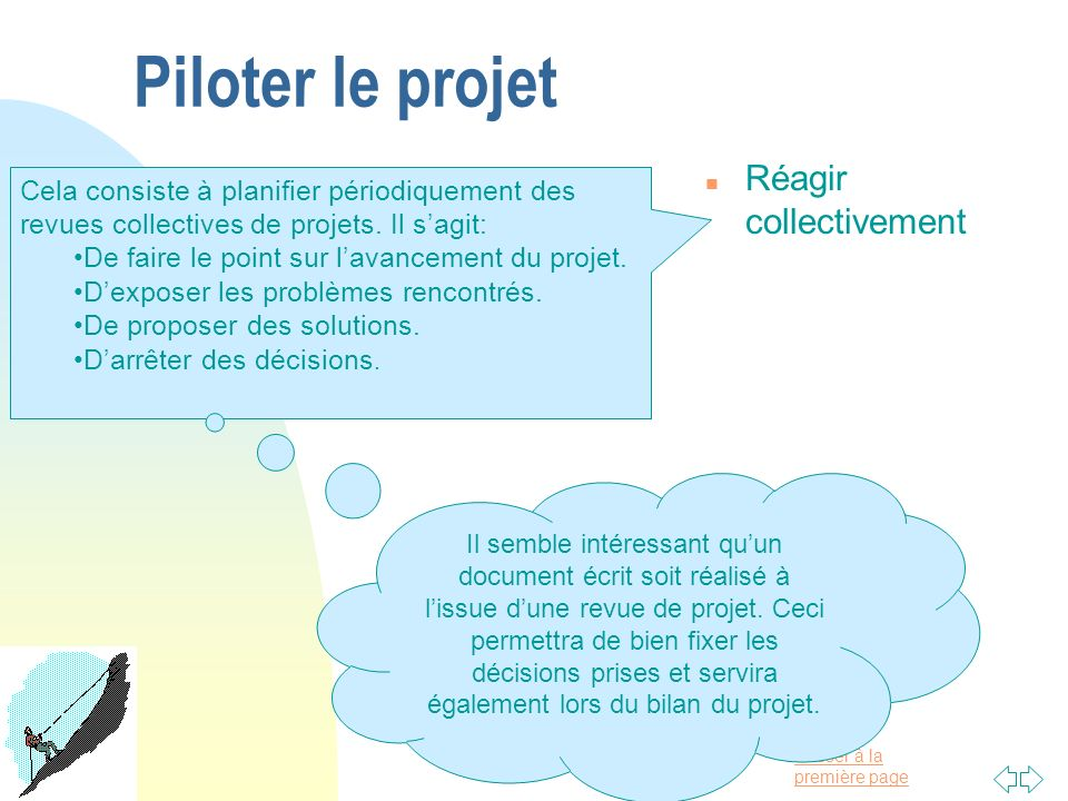 Piloter le projet Réagir collectivement