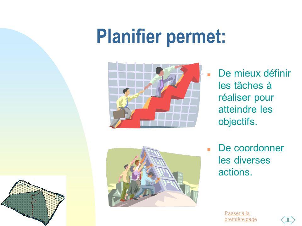 Planifier permet: De mieux définir les tâches à réaliser pour atteindre les objectifs.