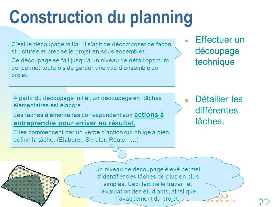 Construction du planning