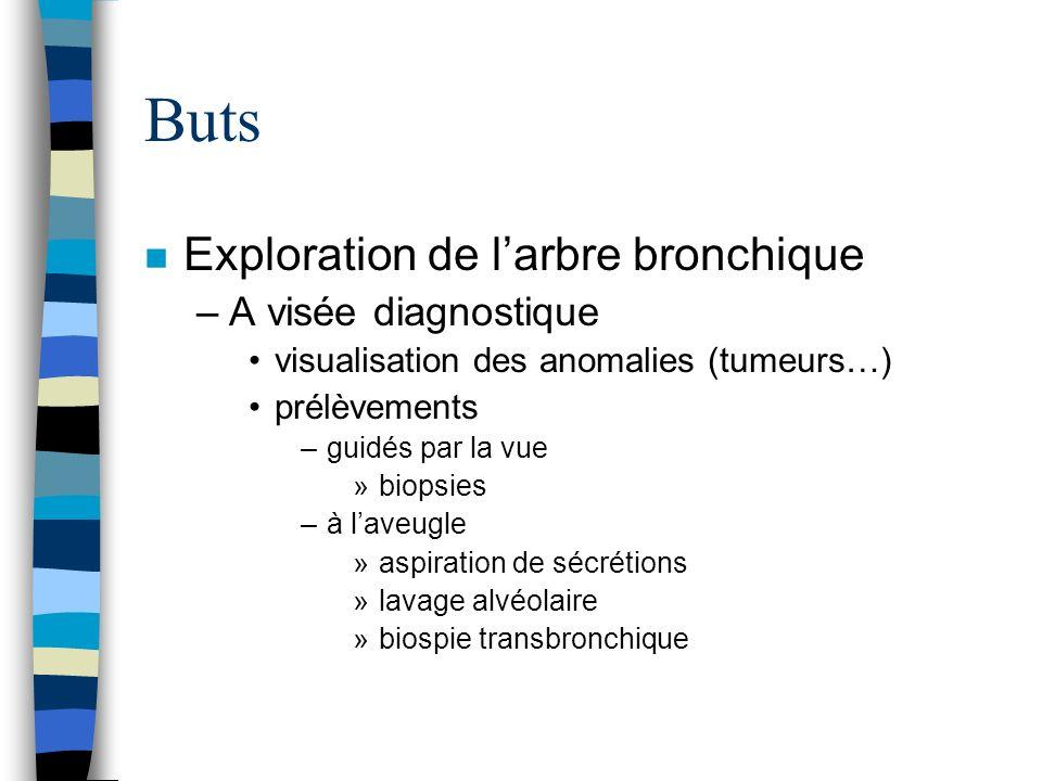 Buts Exploration de l'arbre bronchique A visée diagnostique
