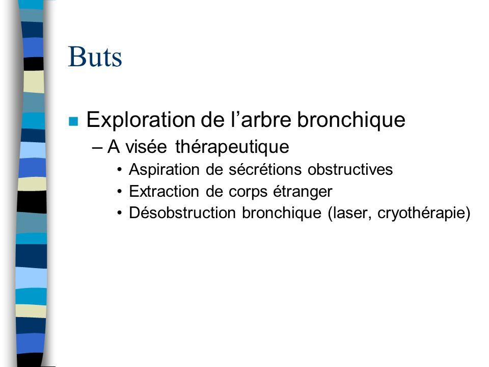 Buts Exploration de l'arbre bronchique A visée thérapeutique