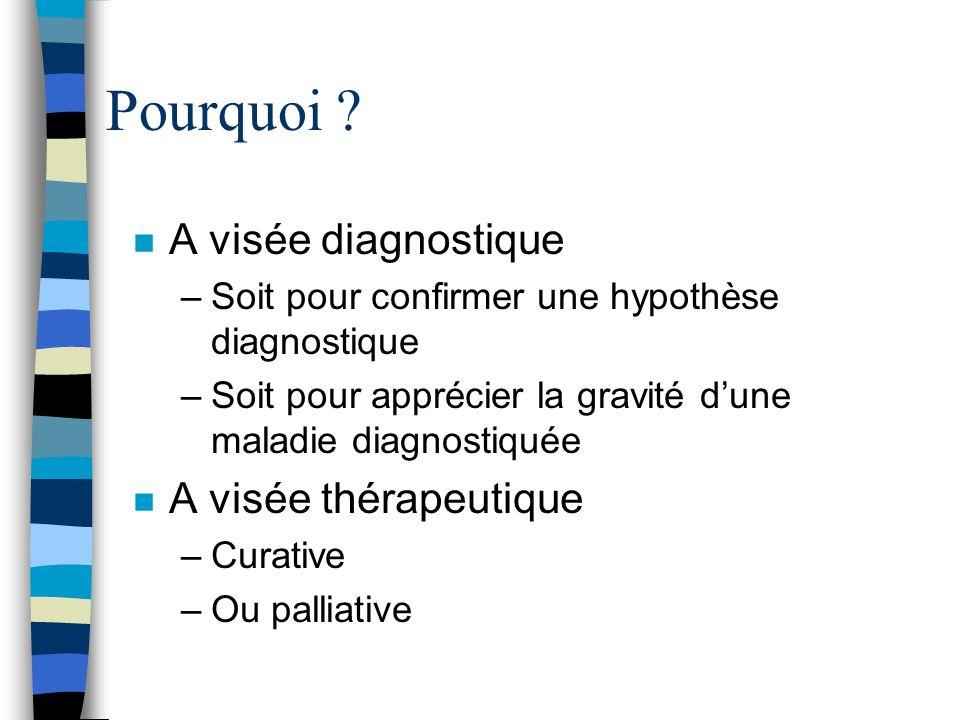 Pourquoi A visée diagnostique A visée thérapeutique