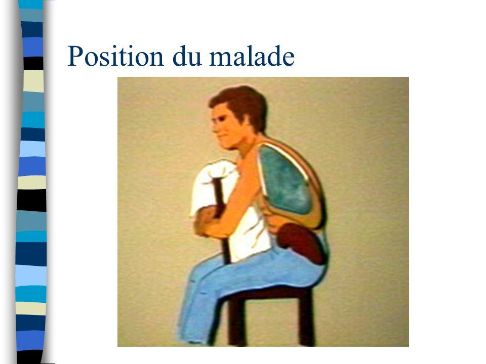 Position du malade