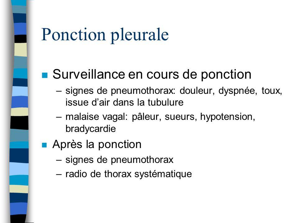 Ponction pleurale Surveillance en cours de ponction Après la ponction