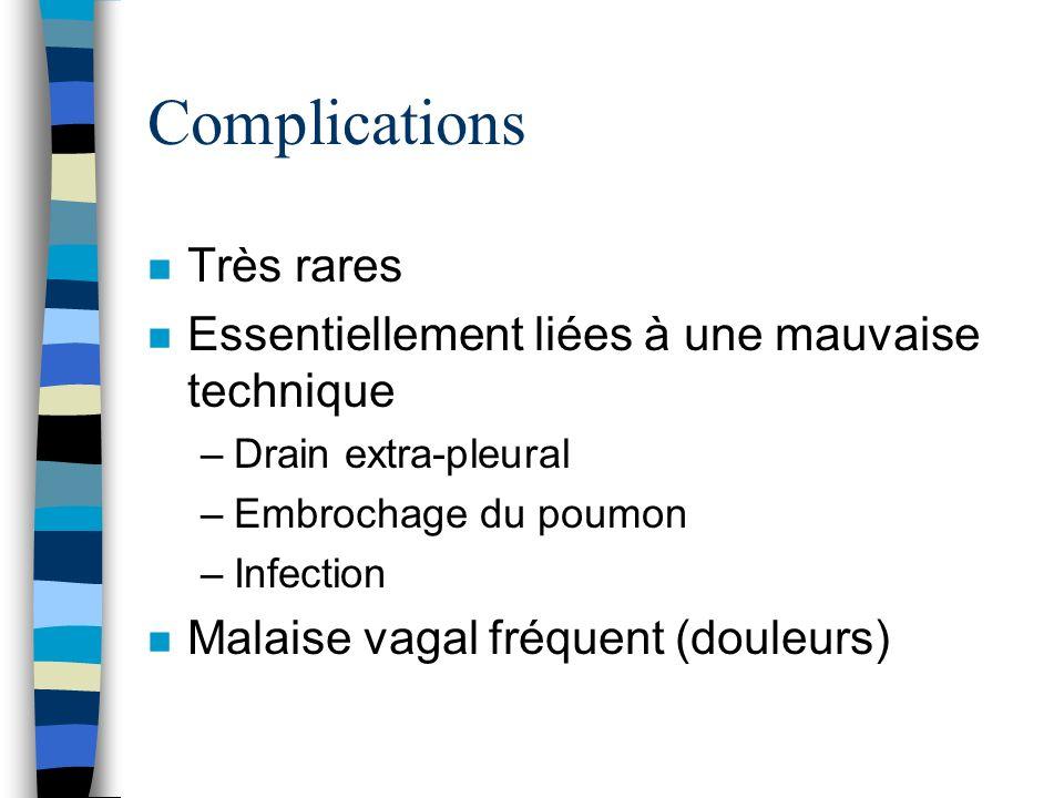Complications Très rares