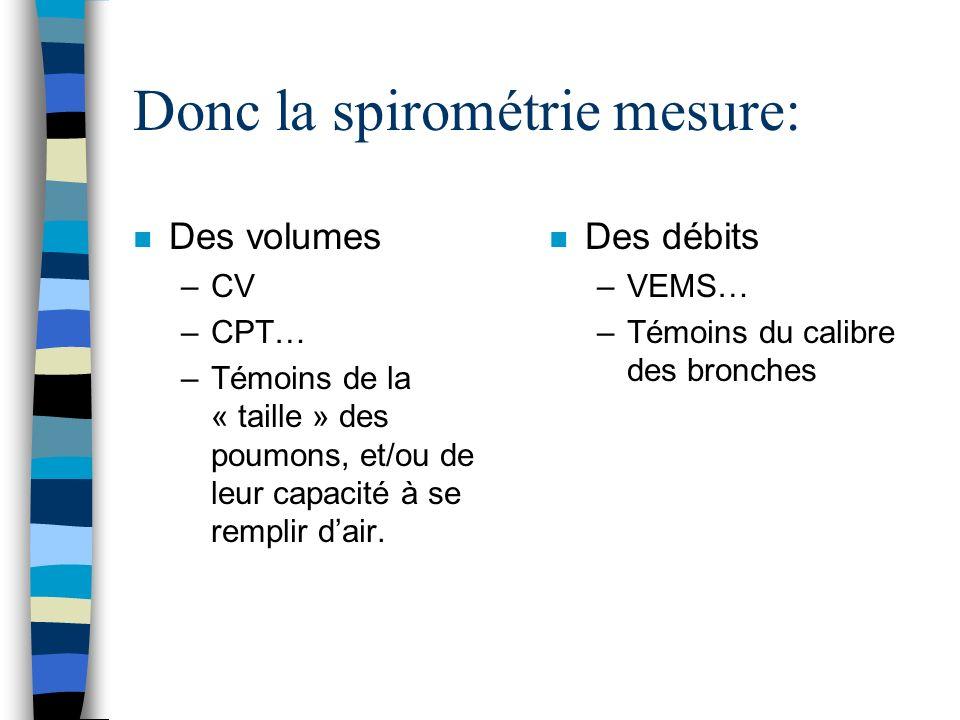 Donc la spirométrie mesure: