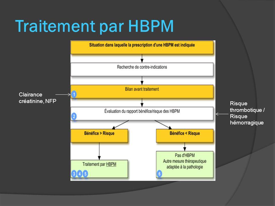 Traitement par HBPM Clairance créatinine, NFP