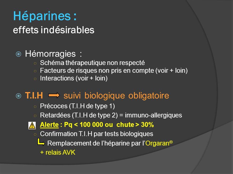 Héparines : effets indésirables