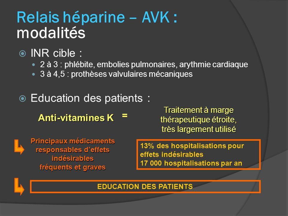 Relais héparine – AVK : modalités