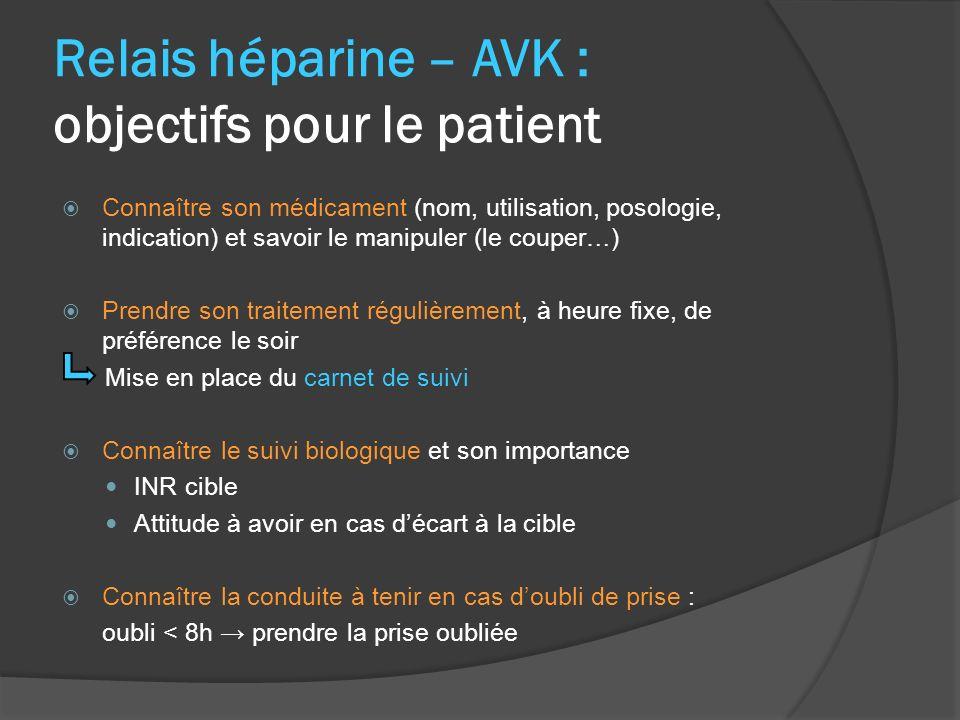 Relais héparine – AVK : objectifs pour le patient
