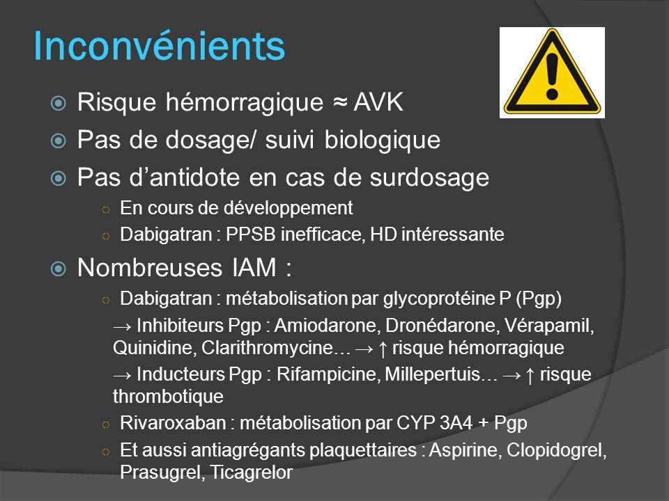 Inconvénients Risque hémorragique ≈ AVK