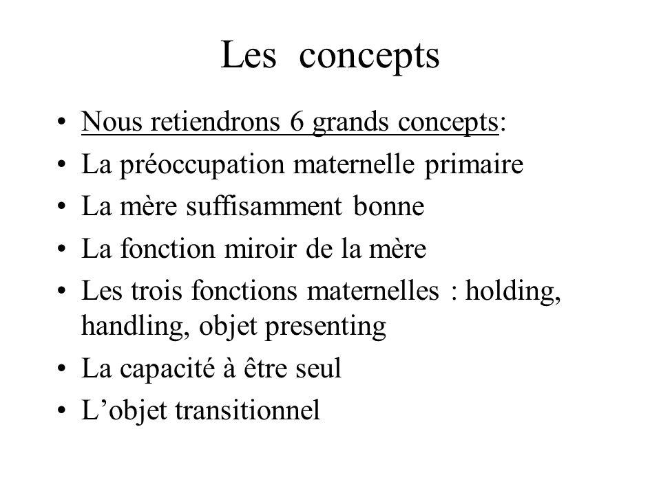 Les concepts Nous retiendrons 6 grands concepts: