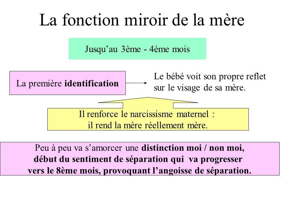 La fonction miroir de la mère