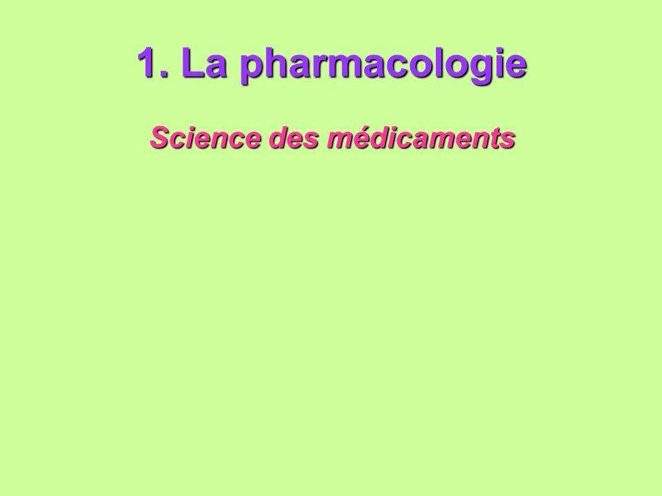 Science des médicaments