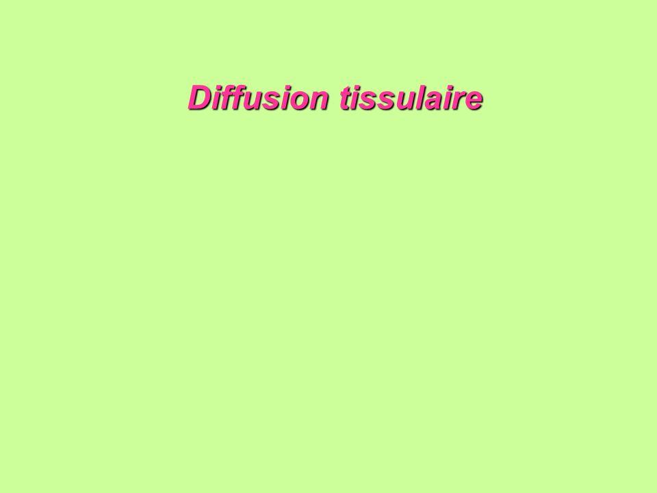 Diffusion tissulaire