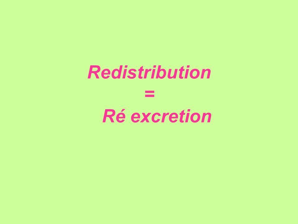 Redistribution = Ré excretion