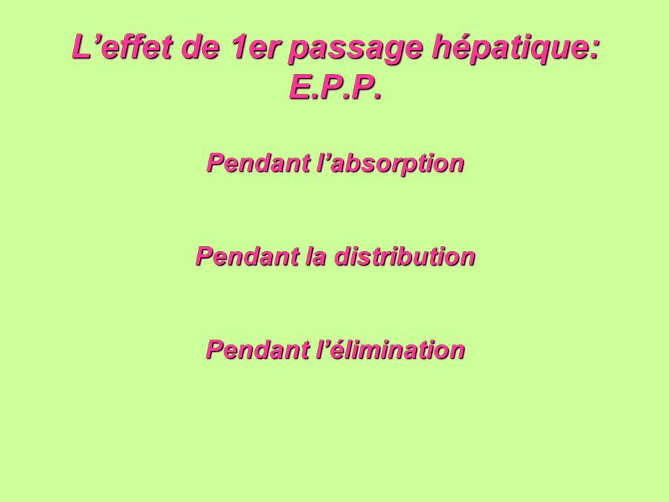 L'effet de 1er passage hépatique: E.P.P.